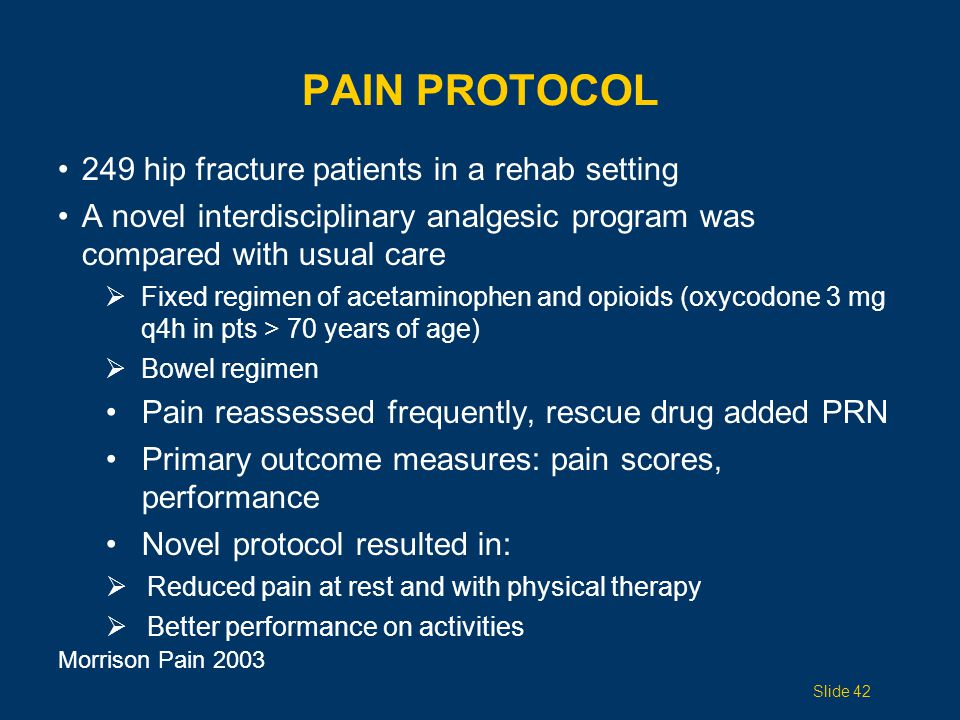 PAIN PROTOCOL 249 hip fracture patients in a rehab setting