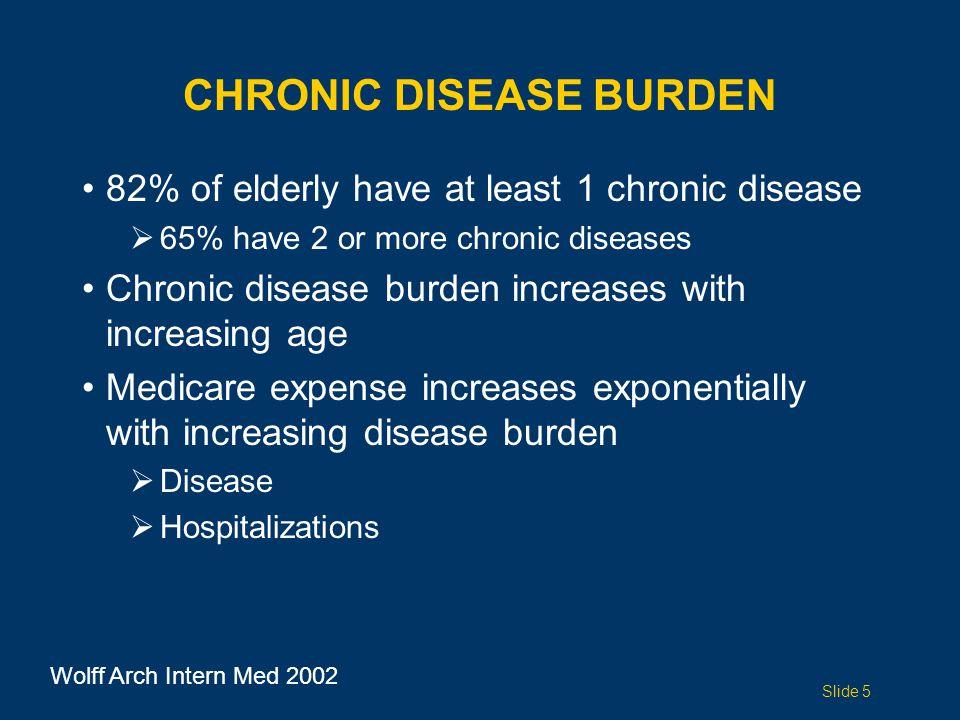 Chronic Disease Burden