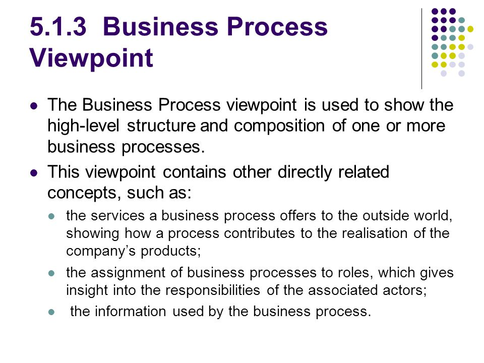 5.1.3 Business Process Viewpoint
