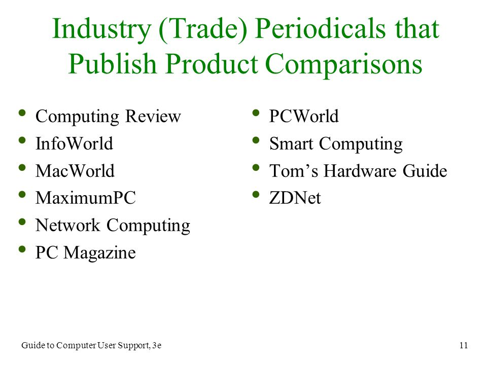 Industry (Trade) Periodicals that Publish Product Comparisons