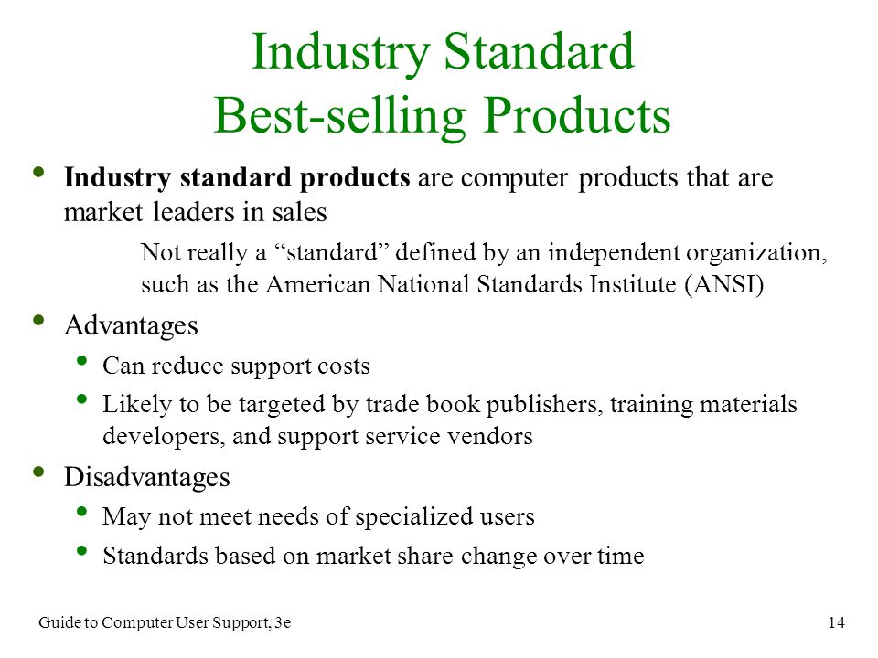 Industry Standard Best-selling Products