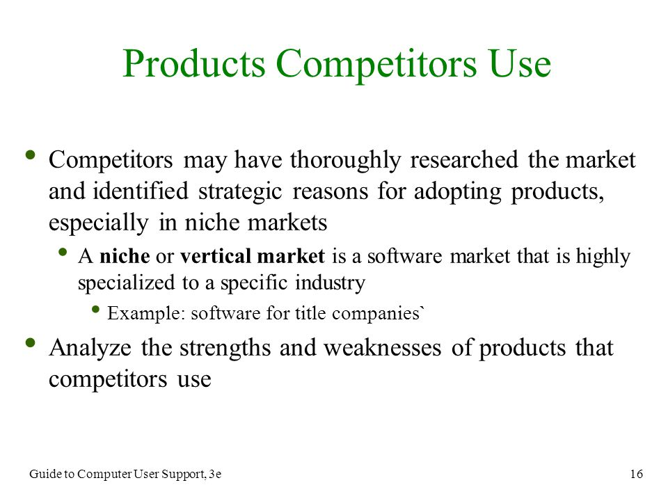 Products Competitors Use