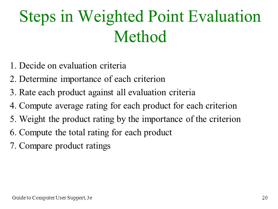 Steps in Weighted Point Evaluation Method