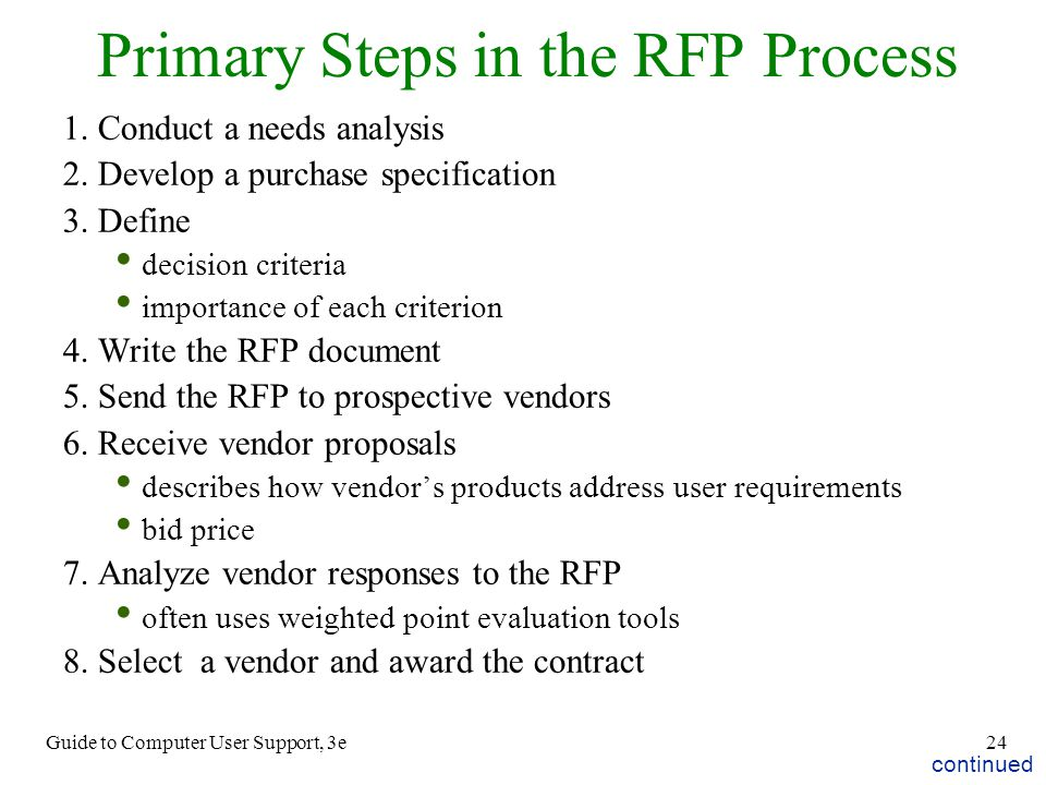 Primary Steps in the RFP Process