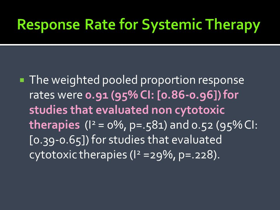 Response Rate for Systemic Therapy