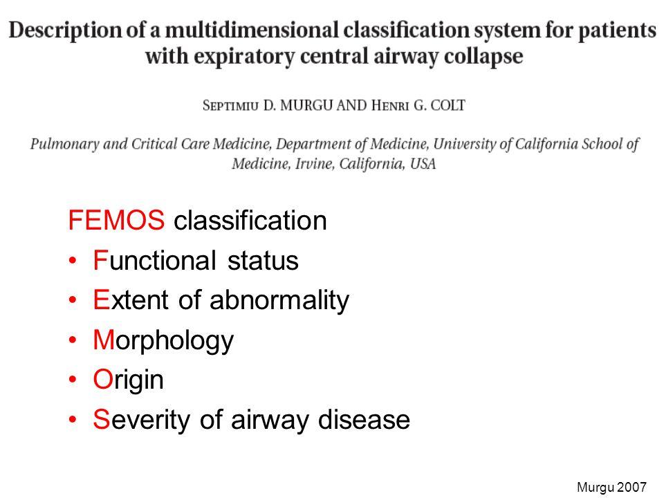 Severity of airway disease