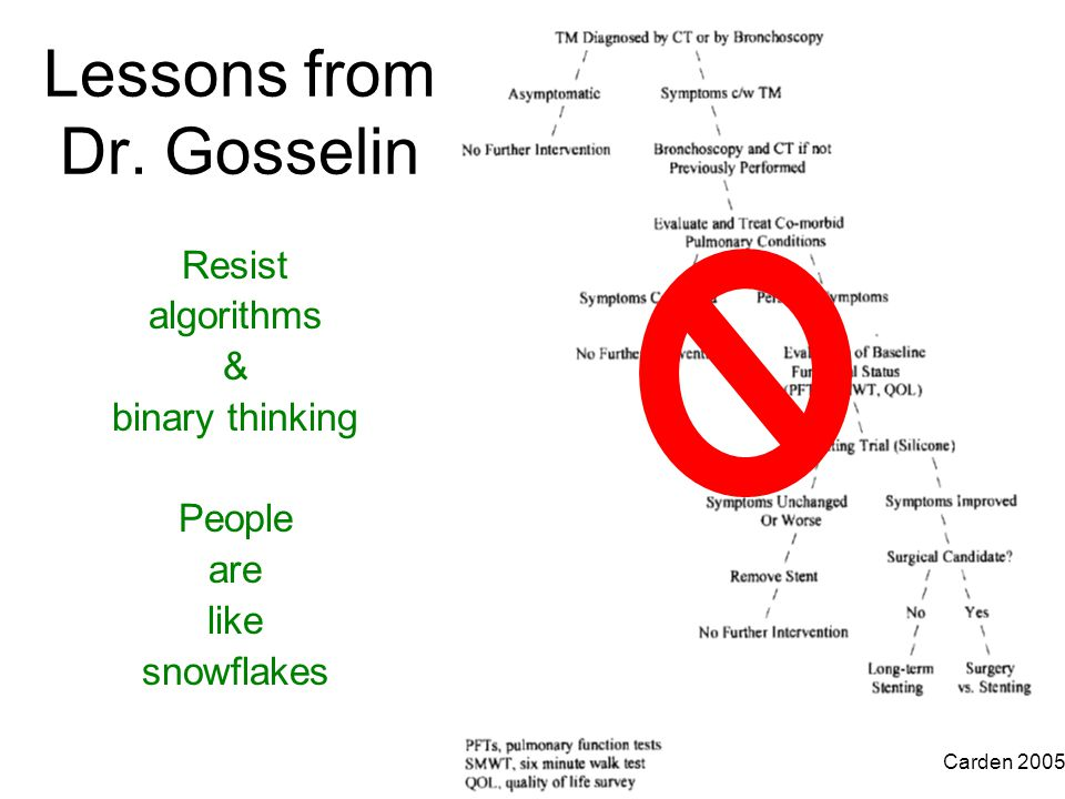 Lessons from Dr. Gosselin