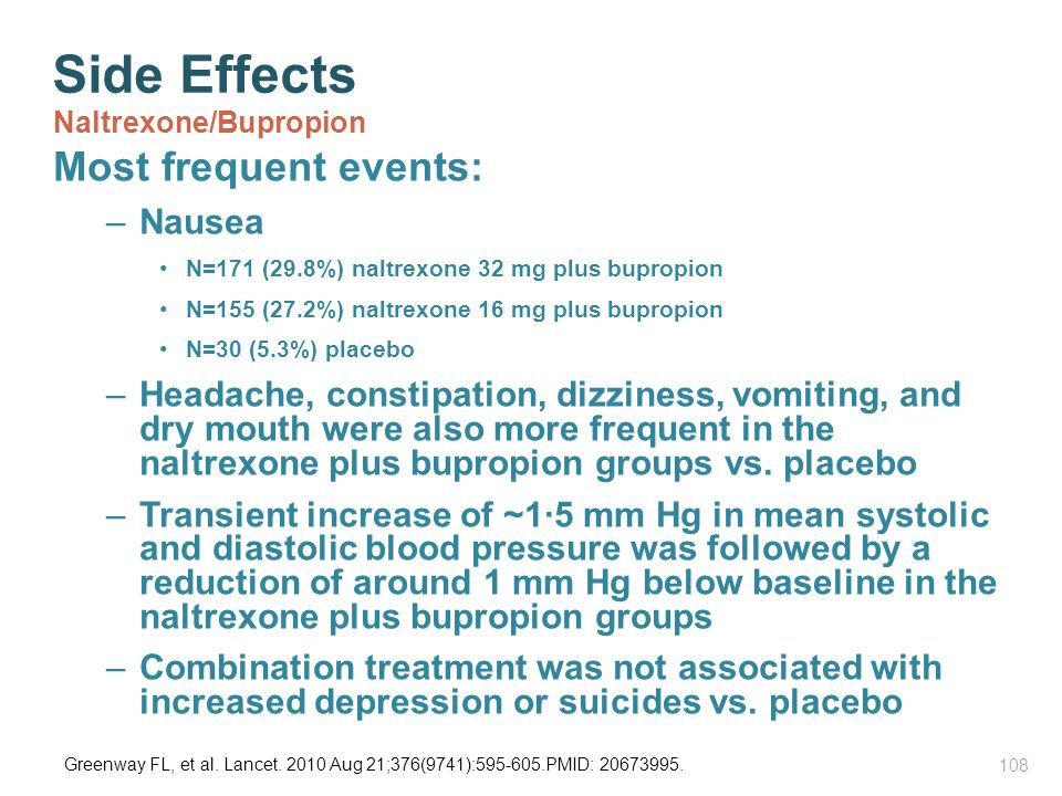 Side Effects Most frequent events: Nausea
