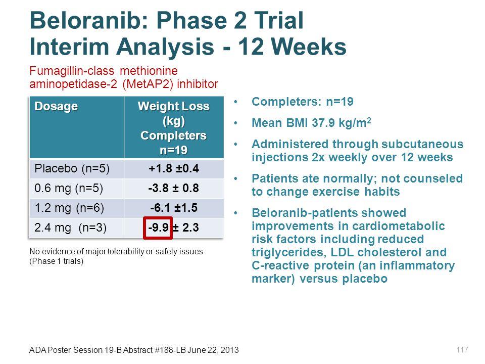 Beloranib: Phase 2 Trial Interim Analysis - 12 Weeks
