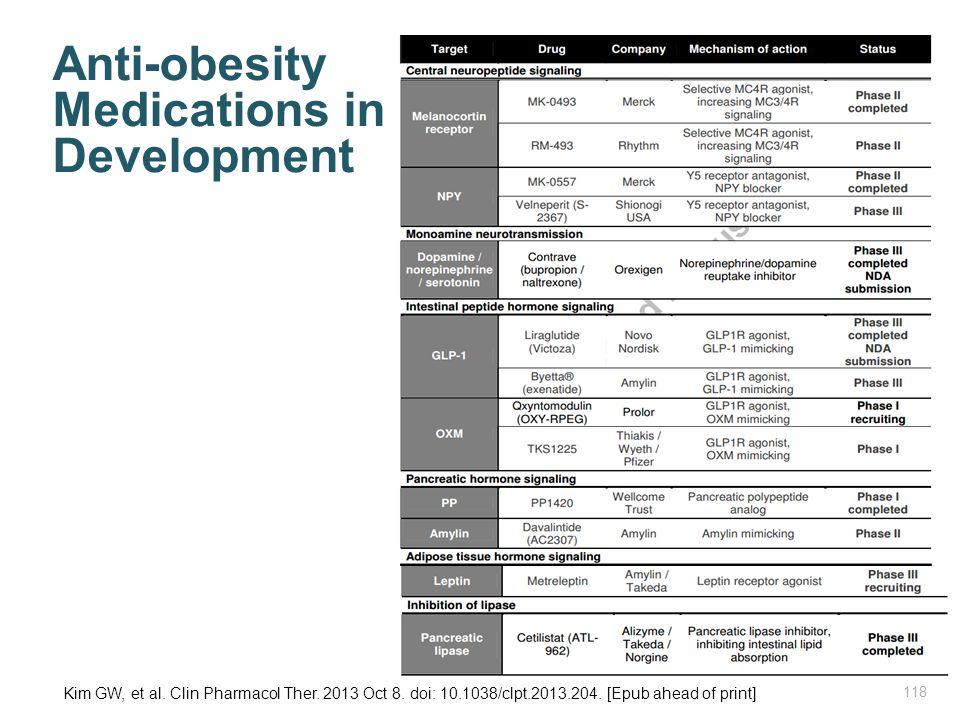 Anti-obesity Medications in Development