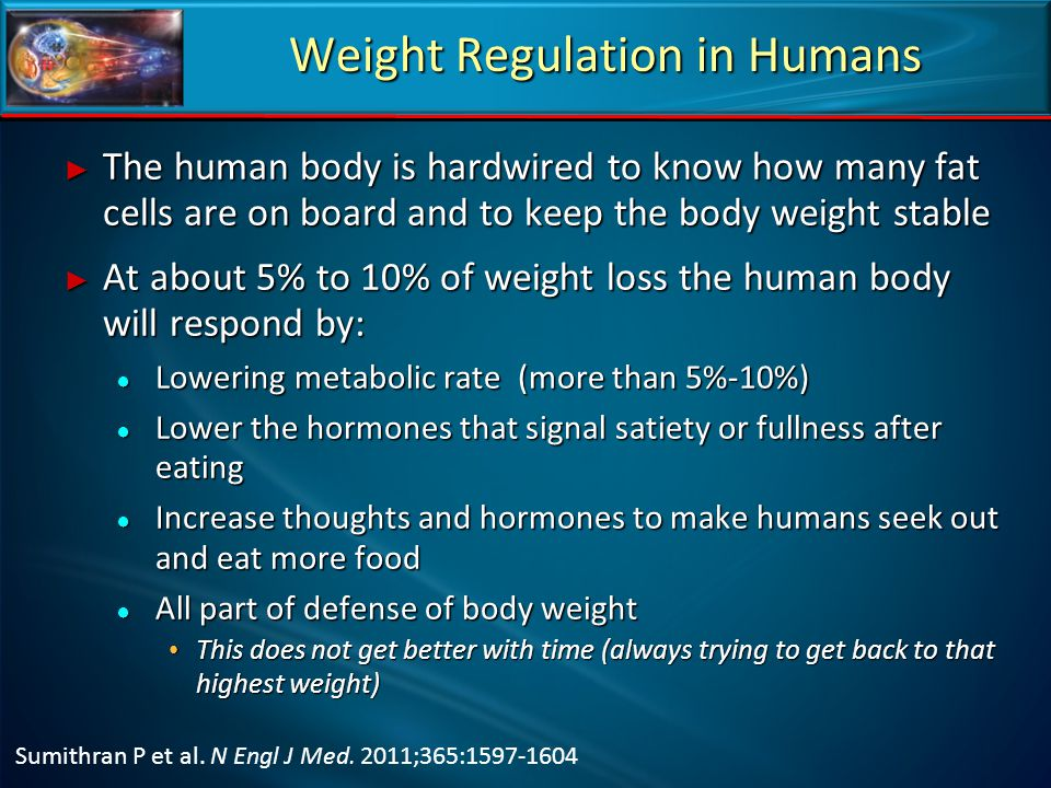 Weight Regulation in Humans
