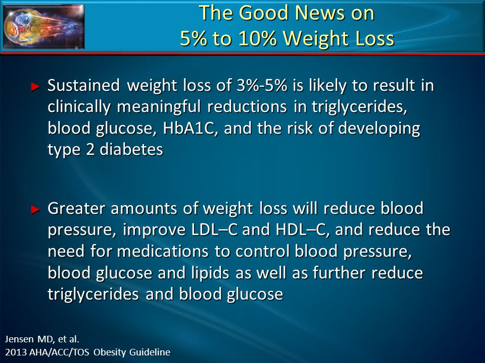 The Good News on 5% to 10% Weight Loss