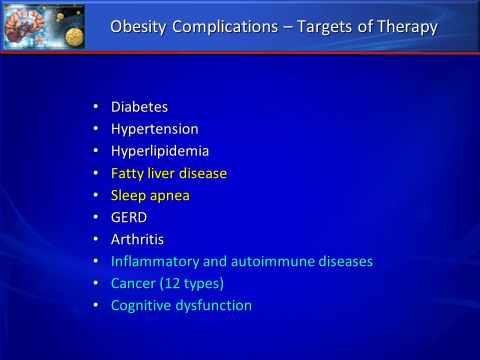 Obesity Complications – Targets of Therapy
