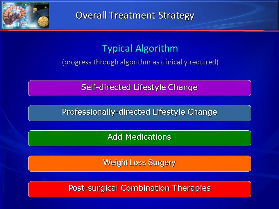 Overall Treatment Strategy