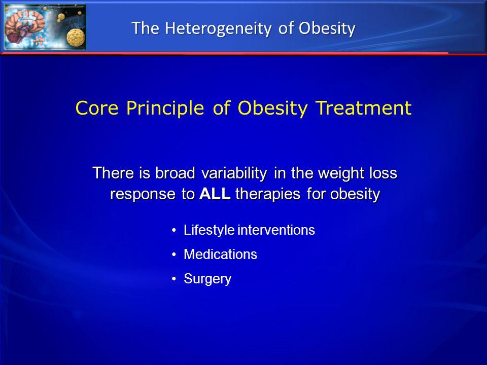 The Heterogeneity of Obesity