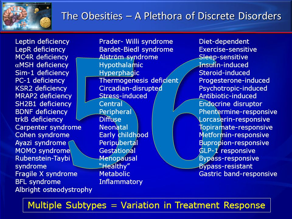 The Obesities – A Plethora of Discrete Disorders