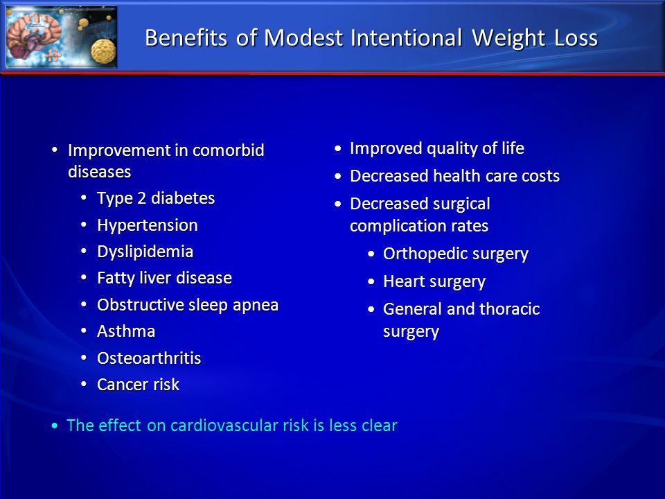 Benefits of Modest Intentional Weight Loss