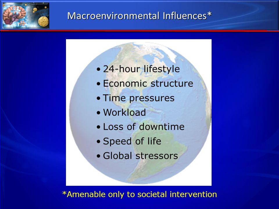 Macroenvironmental Influences*