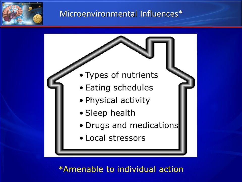 Microenvironmental Influences*