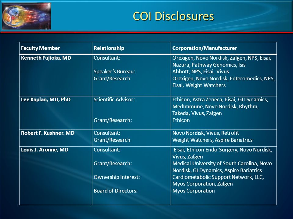 COI Disclosures 5 Faculty Member Relationship Corporation/Manufacturer