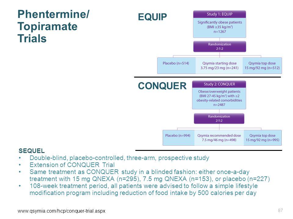 Phentermine/ Topiramate Trials