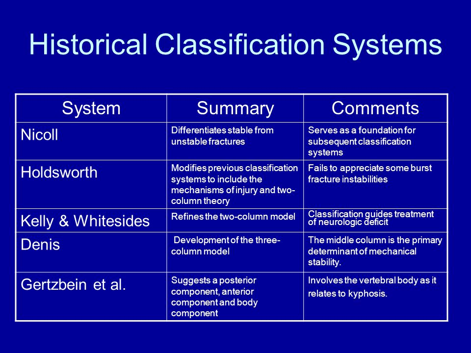 Historical Classification Systems