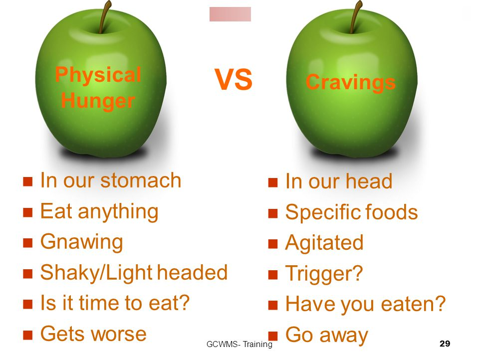 VS Physical Hunger Cravings In our head Specific foods In our stomach