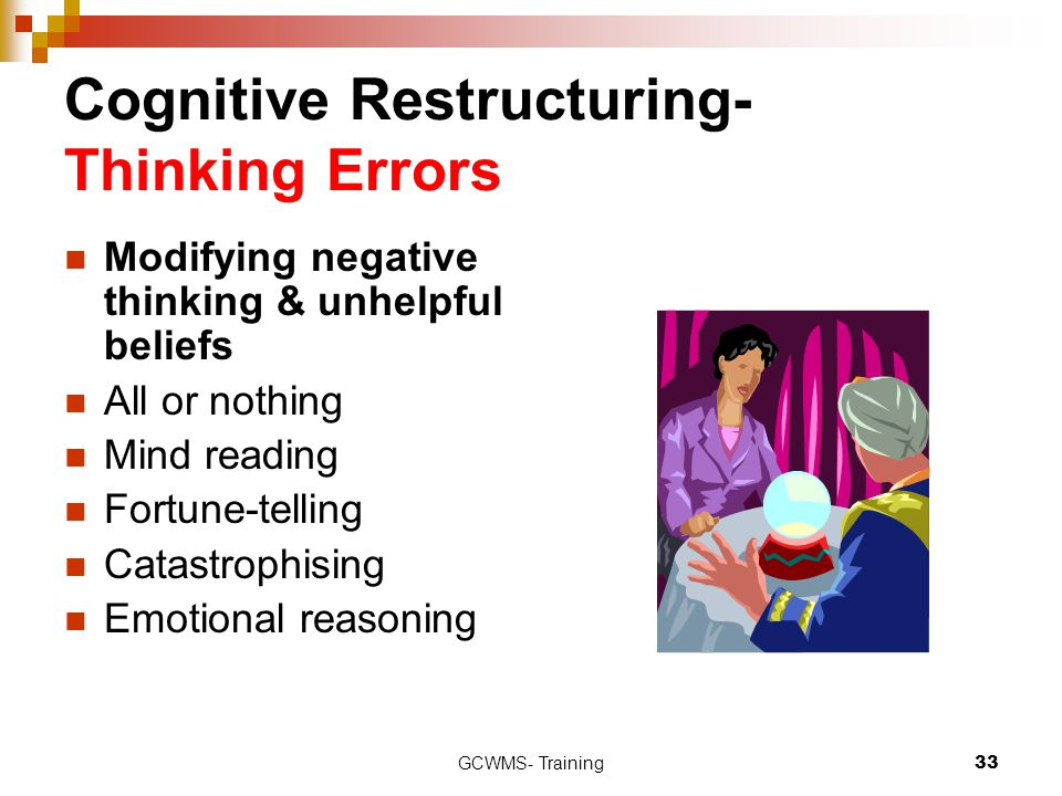 Cognitive Restructuring- Thinking Errors