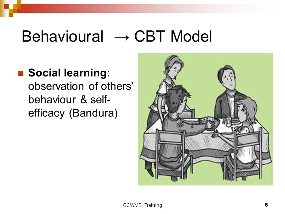 Behavioural → CBT Model