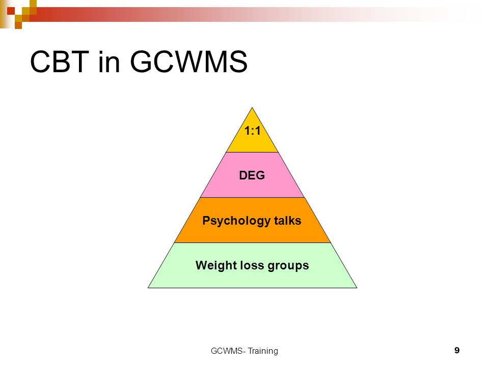 CBT in GCWMS GCWMS- Training