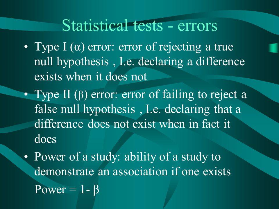 Statistical tests - errors