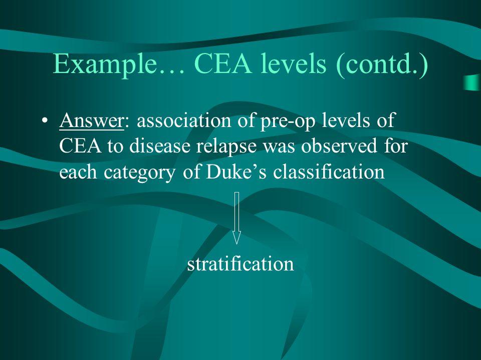 Example… CEA levels (contd.)