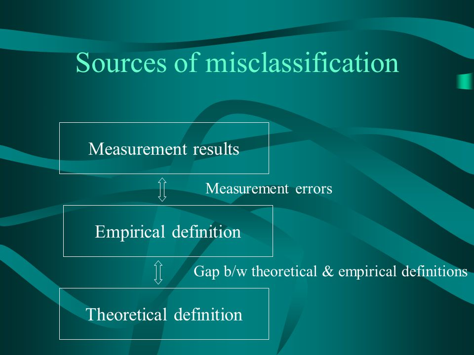 Sources of misclassification