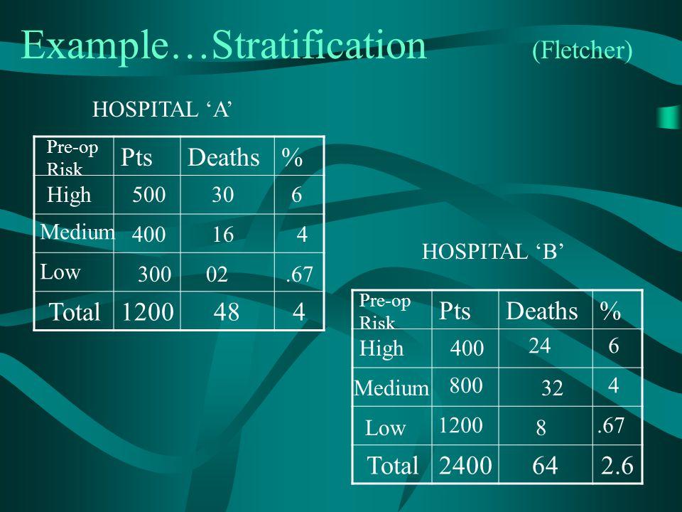 Example…Stratification (Fletcher)
