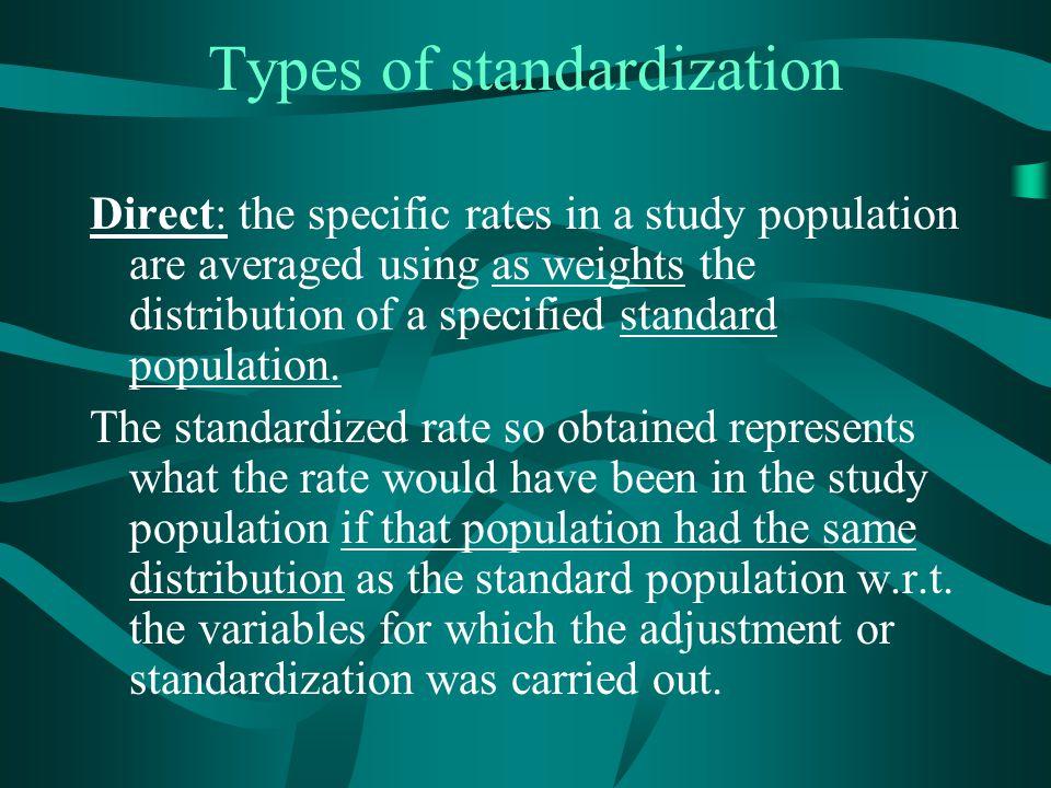 Types of standardization