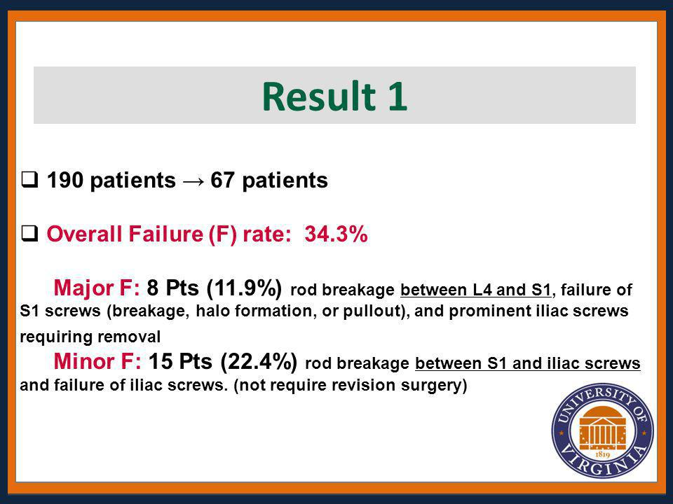 Result 1 190 patients → 67 patients Overall Failure (F) rate: 34.3%