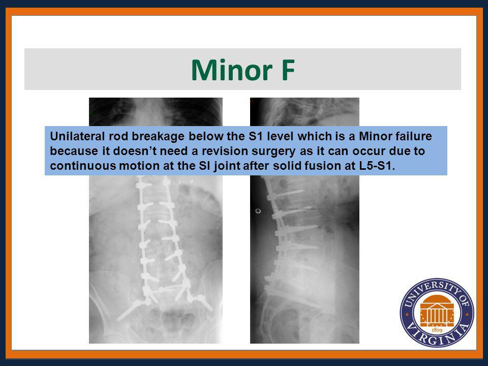 Minor F