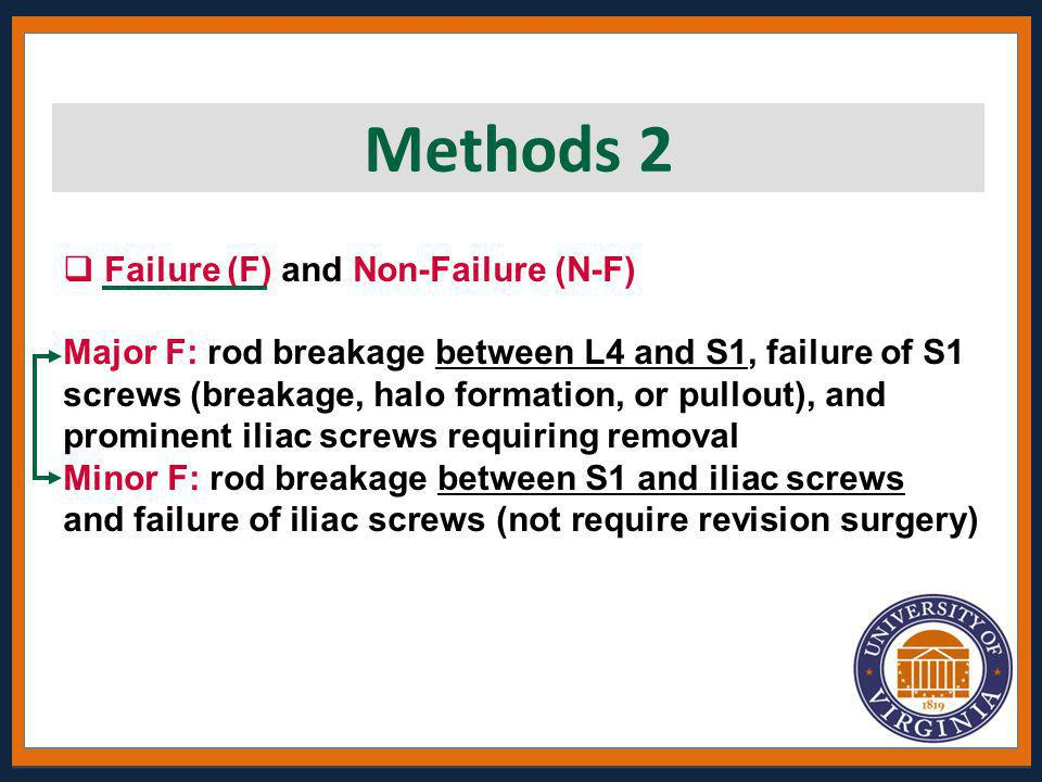 Methods 2 Failure (F) and Non-Failure (N-F)
