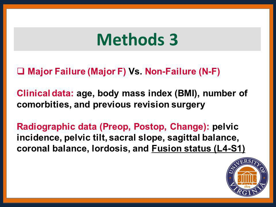 Methods 3 Major Failure (Major F) Vs. Non-Failure (N-F)