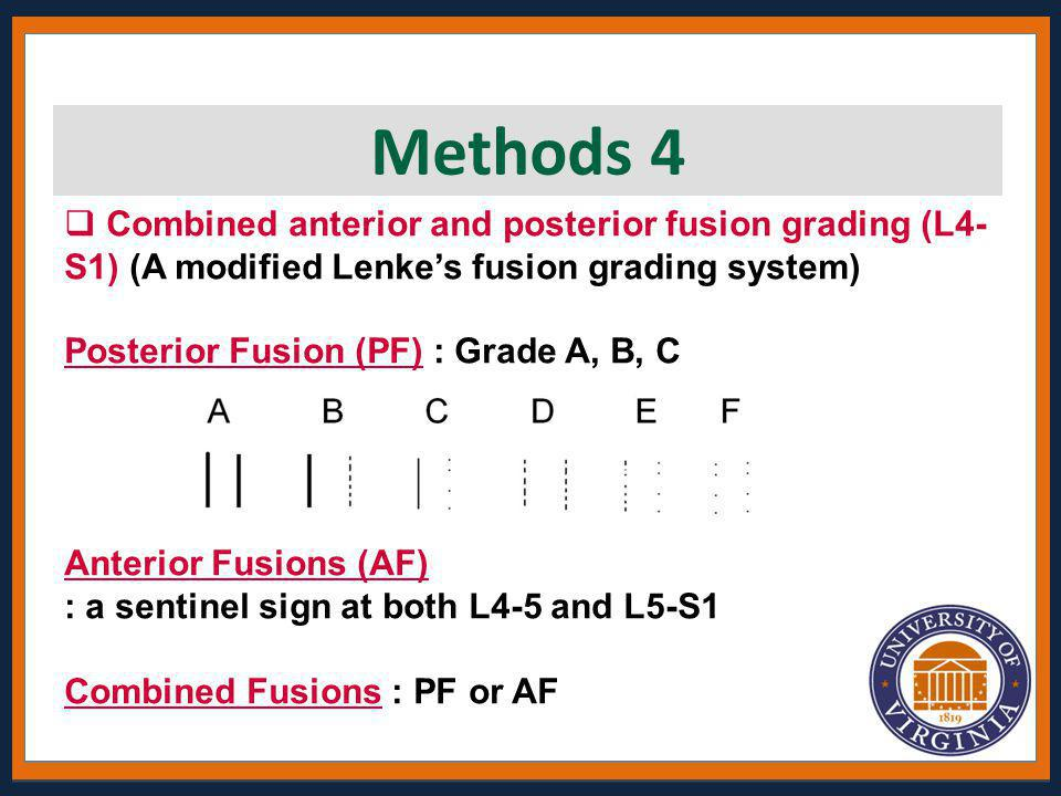 Methods 4 Combined anterior and posterior fusion grading (L4-S1) (A modified Lenke's fusion grading system)