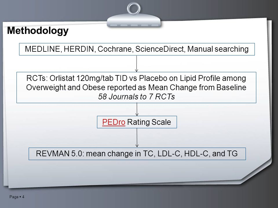 Methodology MEDLINE, HERDIN, Cochrane, ScienceDirect, Manual searching