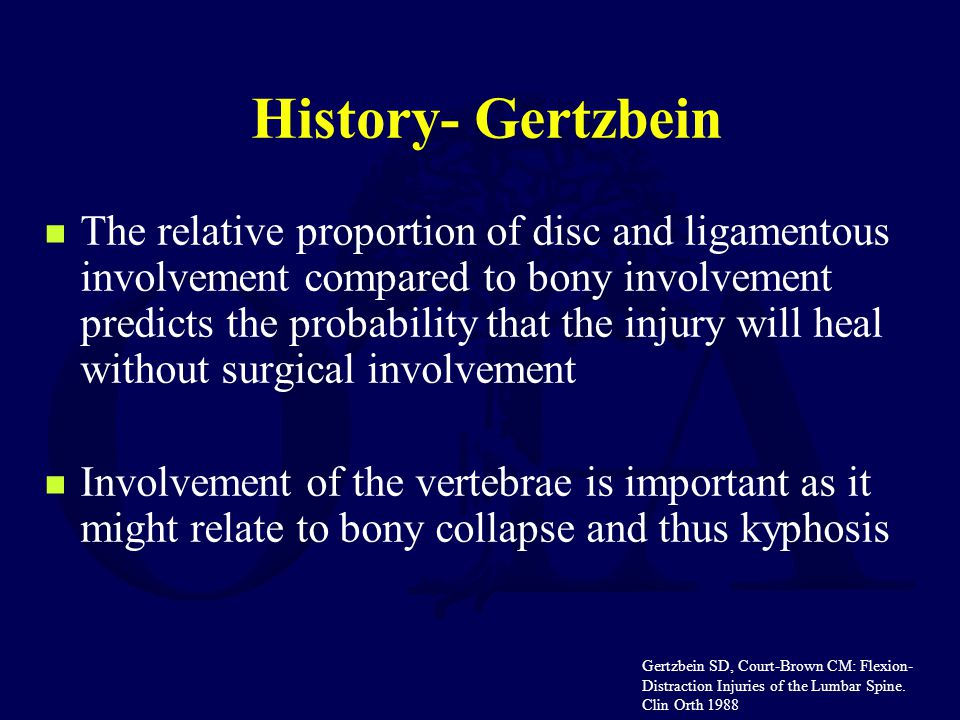 History- Gertzbein