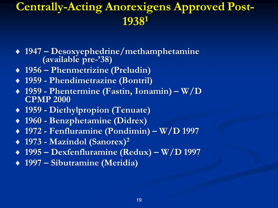 Centrally-Acting Anorexigens Approved Post-19381