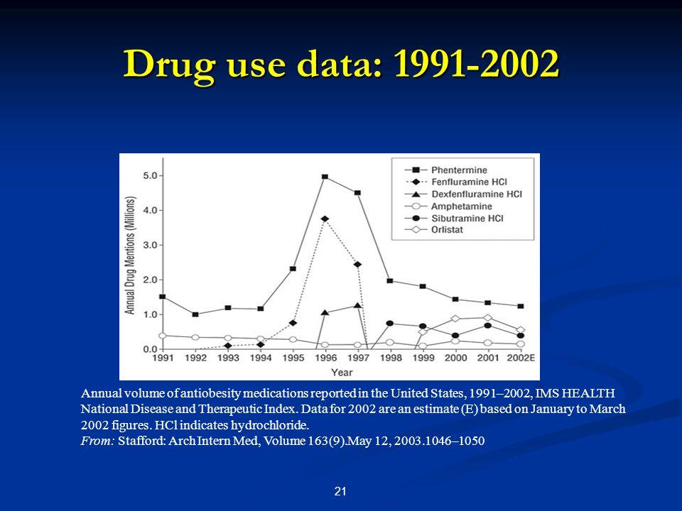 Drug use data: 1991-2002