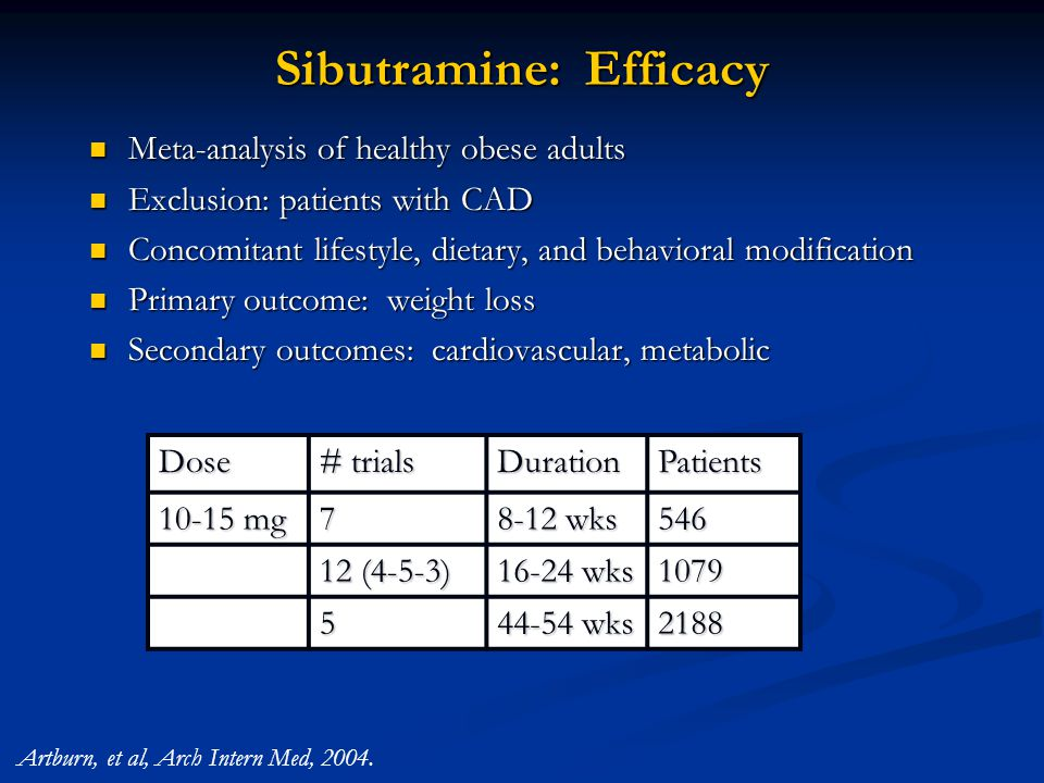 Sibutramine: Efficacy