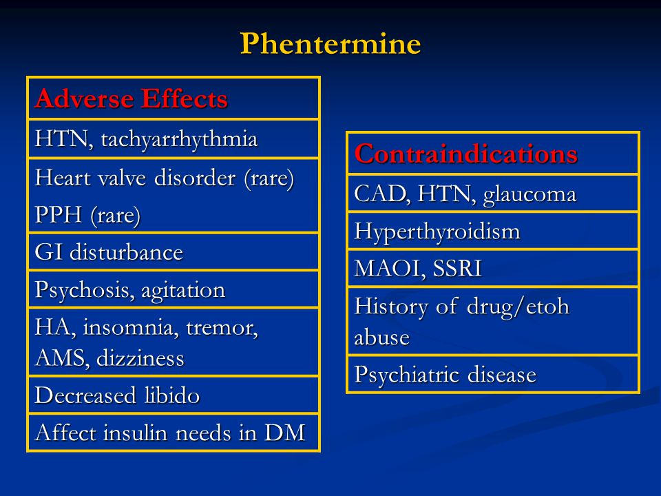 Phentermine Adverse Effects Contraindications HTN, tachyarrhythmia