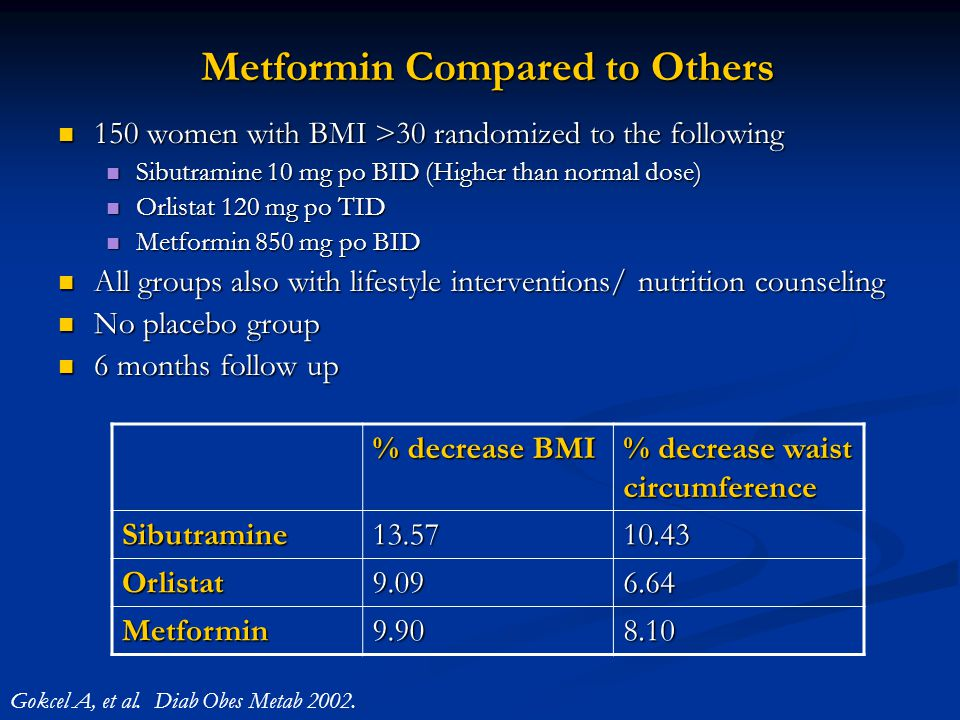 Metformin Compared to Others