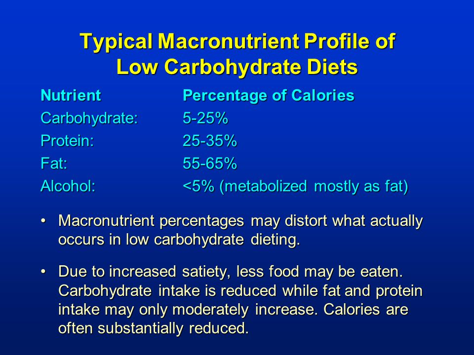 Typical Macronutrient Profile of Low Carbohydrate Diets