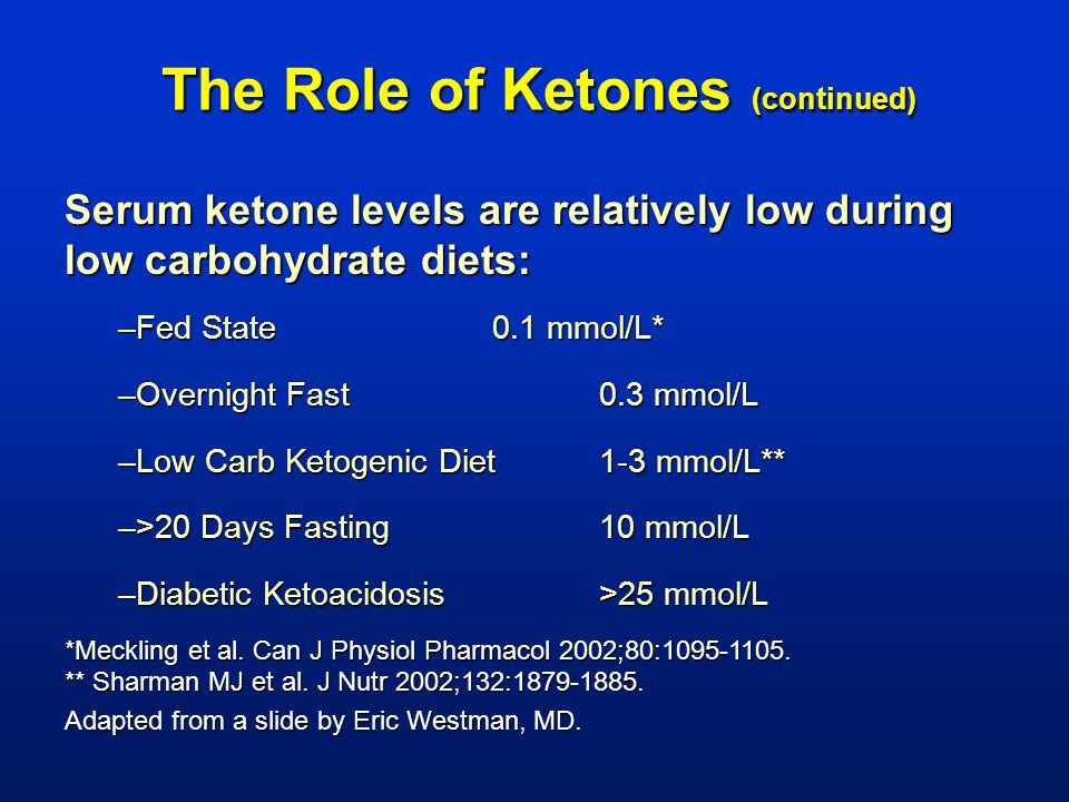 The Role of Ketones (continued)