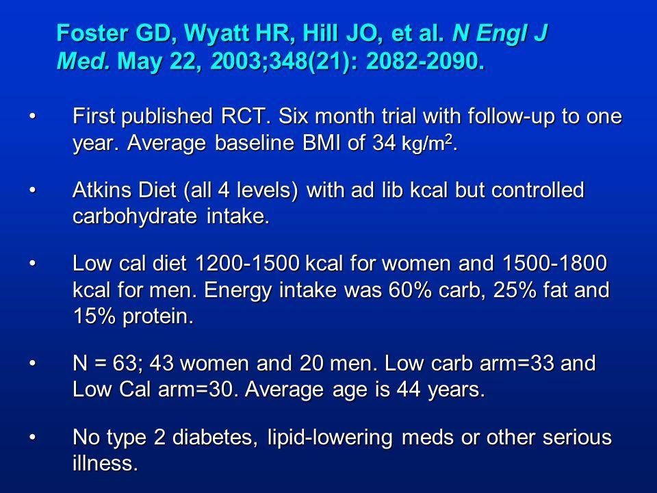Foster GD, Wyatt HR, Hill JO, et al. N Engl J Med